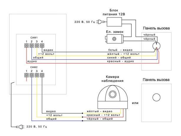Схема установки (подключения)